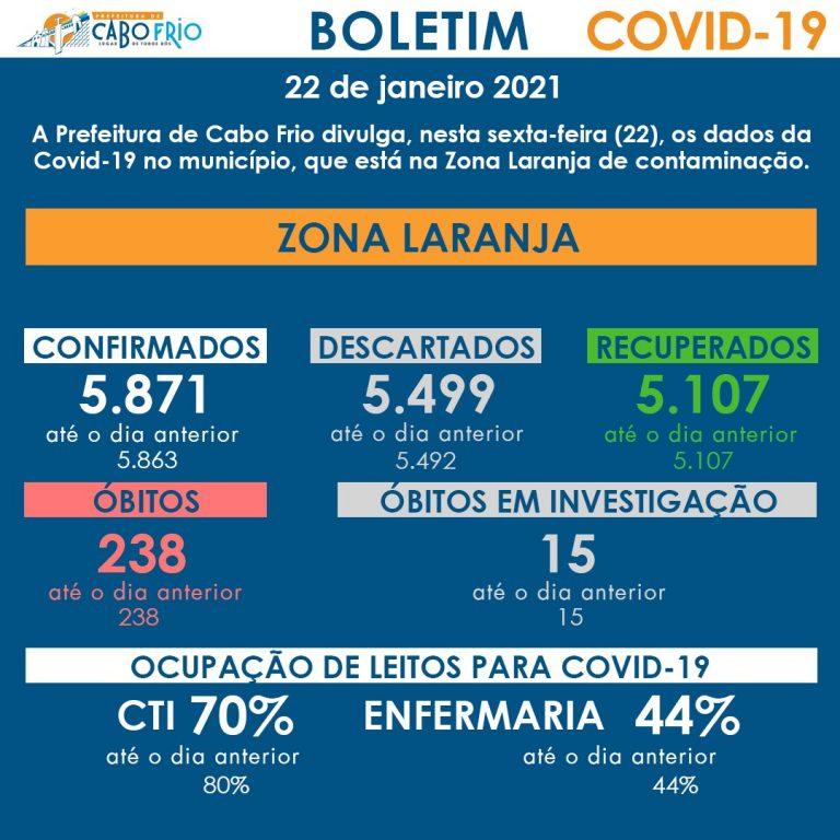 Boletim COVID-19 [22/01/2021] - Prefeitura Municipal de ...