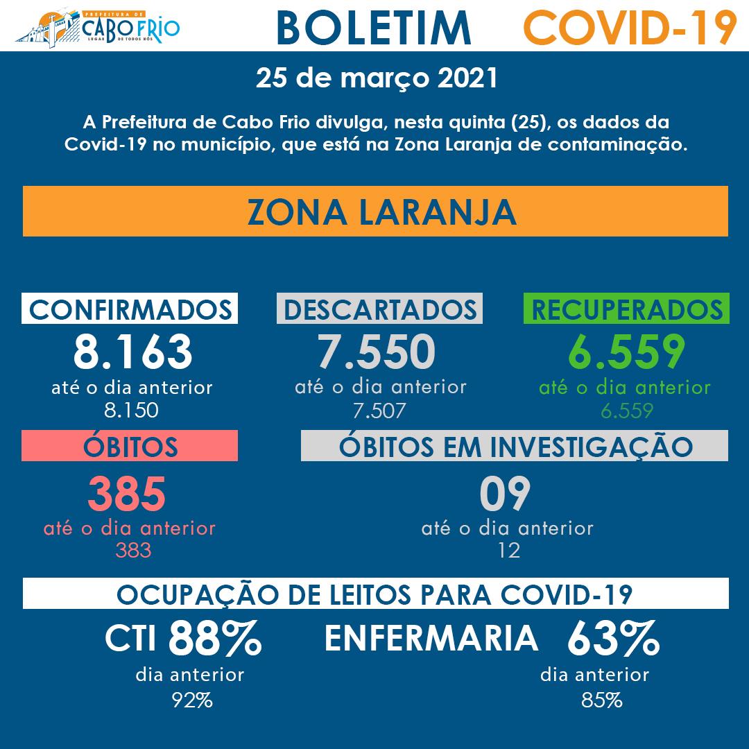 Boletim COVID-19 [25/03/2021] - Prefeitura Municipal de ...